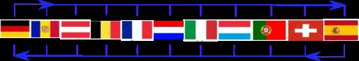 banderas traslados europeos